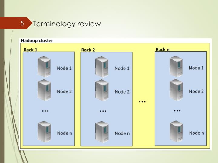 Terminology review