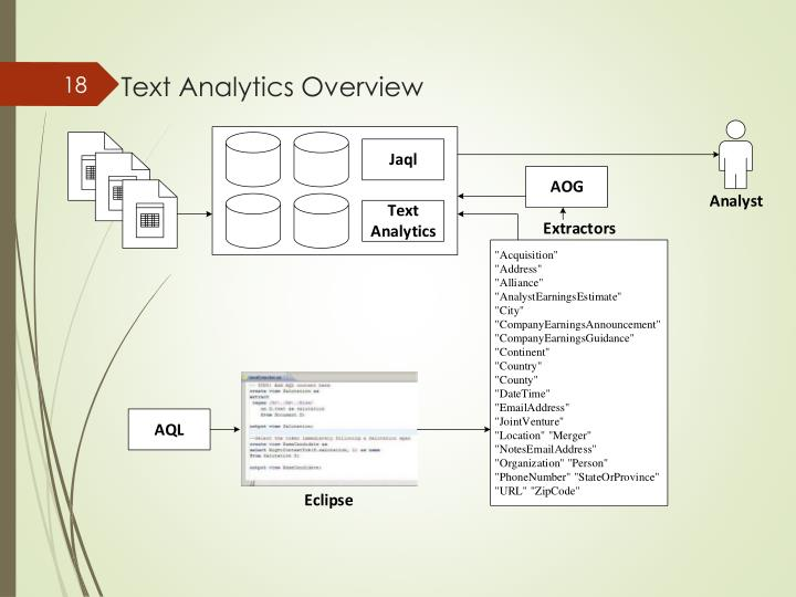 Text Analytics Overview
