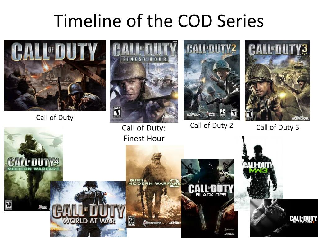 Ppt Call Of Duty Ghosts Powerpoint Presentation Free Download Id 1860556