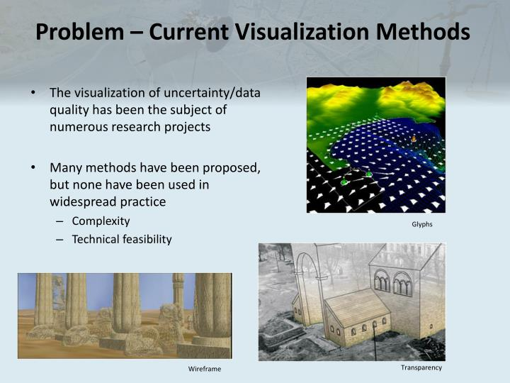 Problem – Current Visualization Methods