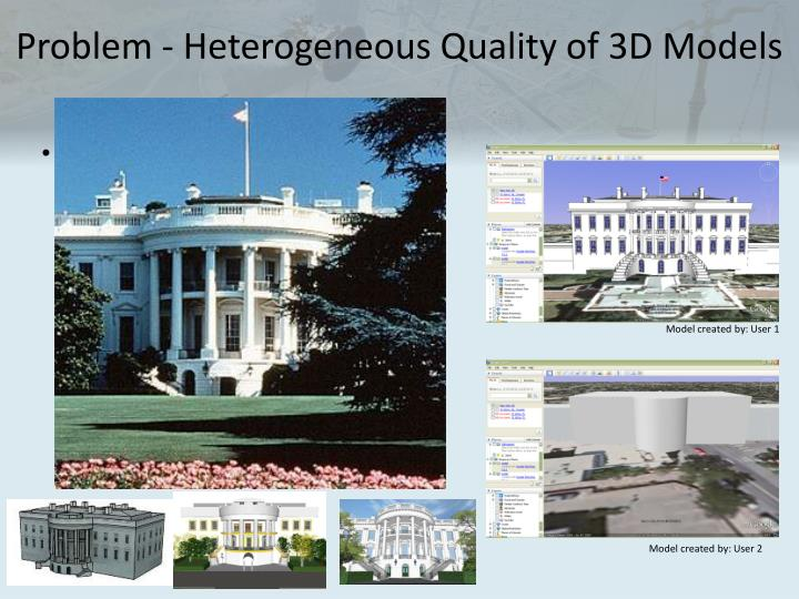 Problem - Heterogeneous Quality of 3D Models