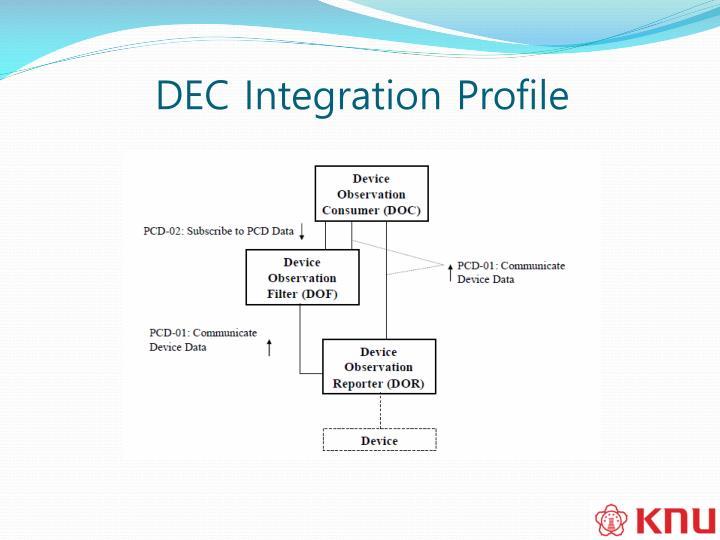DEC Integration Profile