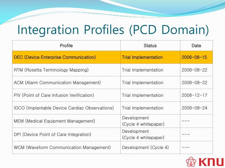 Integration Profiles (PCD Domain)