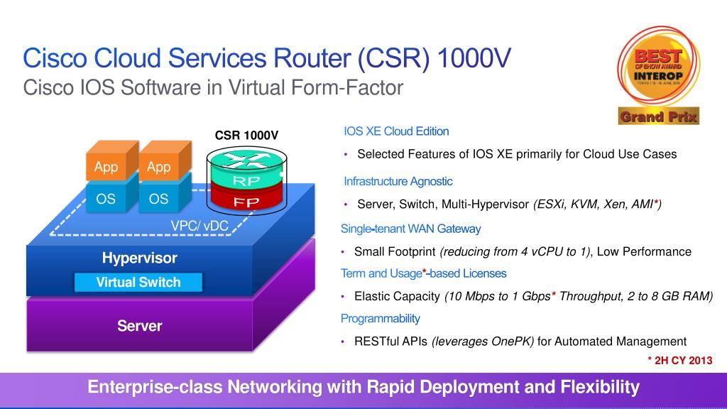 PPT - Cisco Cloud Services Router (CSR 1000V) PowerPoint
