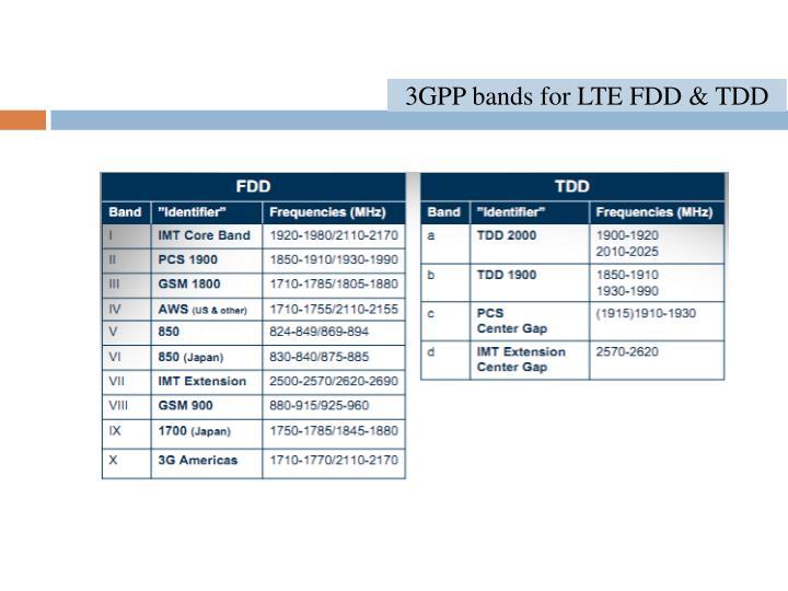 3GPP bands for LTE FDD & TDD