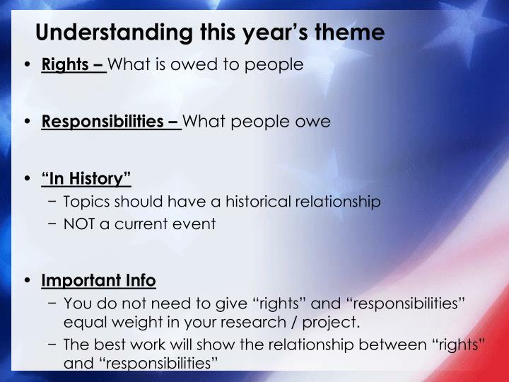 Understanding this year's theme