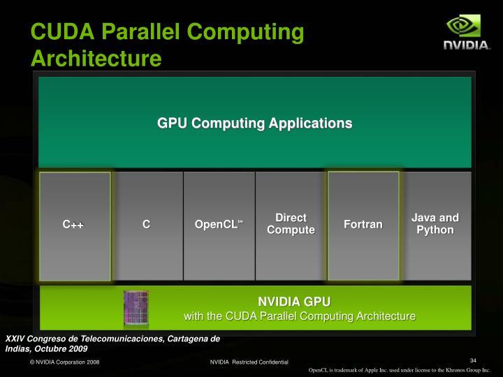CUDA Parallel Computing Architecture