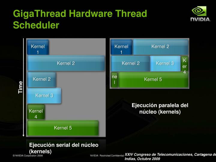 GigaThread Hardware Thread Scheduler