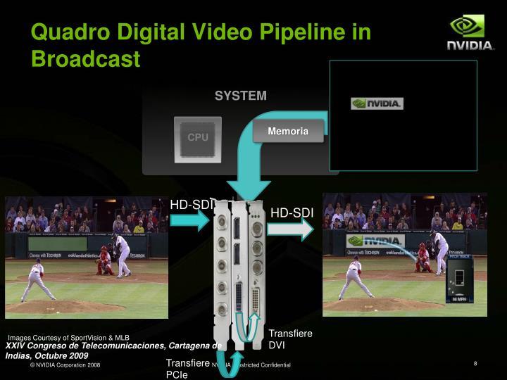Quadro Digital Video Pipeline in Broadcast