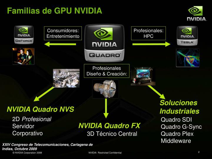 Familias de GPU NVIDIA