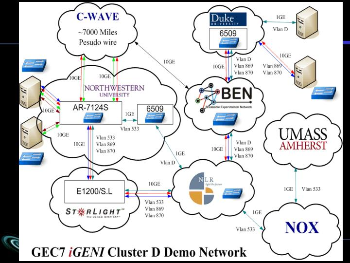 Igeni and geni cluster d network gcdnet update for gec 8 including s2 status s3 plans