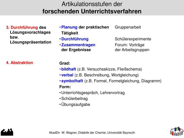 PPT - Beispiel nach dem forschenden UV PowerPoint Presentation - ID ...