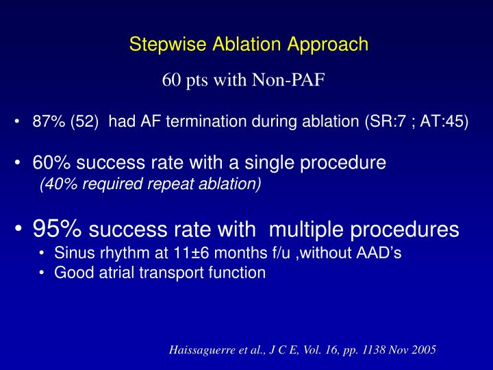 Stepwise Ablation Approach