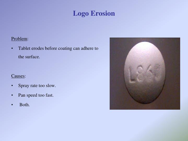 Logo Erosion