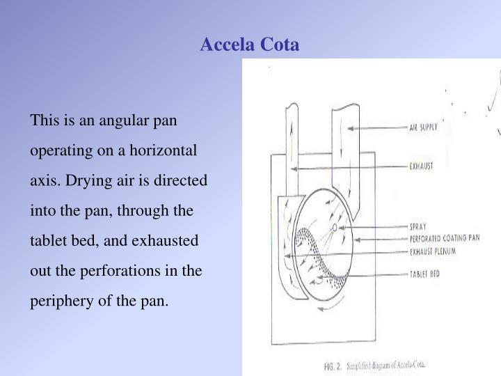 Accela Cota