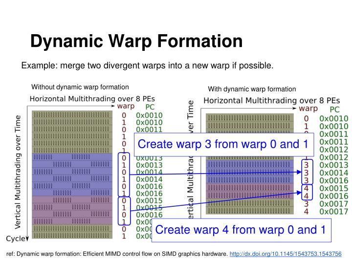 Dynamic Warp Formation