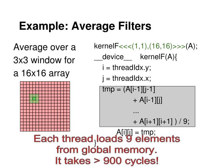 Example: Average Filters