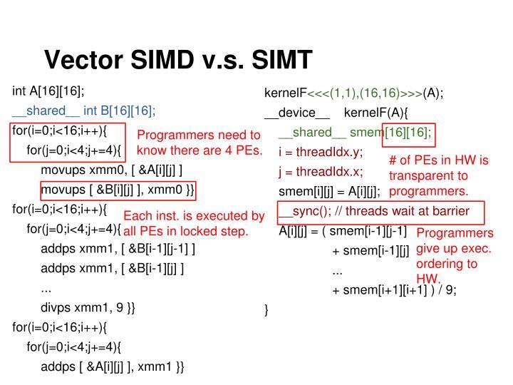 Vector SIMD v.s. SIMT