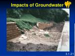 impacts of groundwater