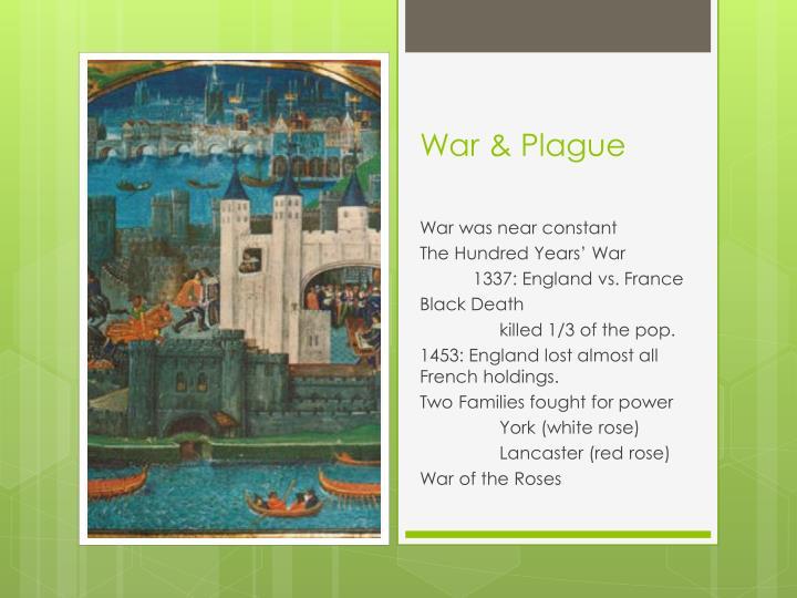 War & Plague