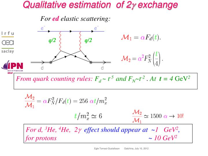 Qualitative estimation  of 2