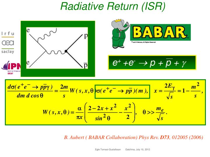 Radiative Return (ISR)
