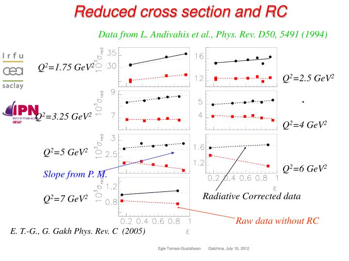 Reduced cross section and RC