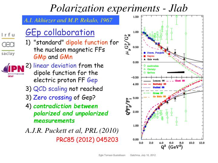 Polarization experiments -