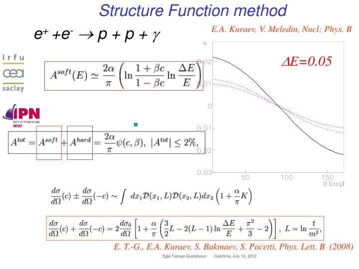Structure Function method