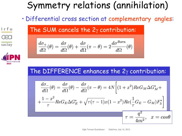 Symmetry relations (annihilation)
