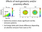 effects of neck geometry and or proximity effects