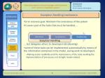 exception handling mechanism