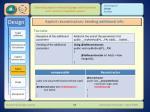 explicit reconstructors sending additional i nfo