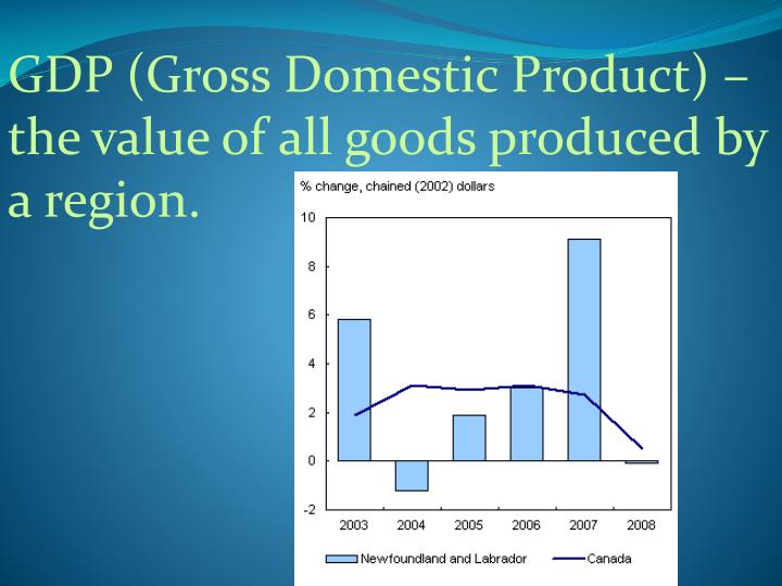 GDP (Gross Domestic Product) – the value of all goods produced by a region.
