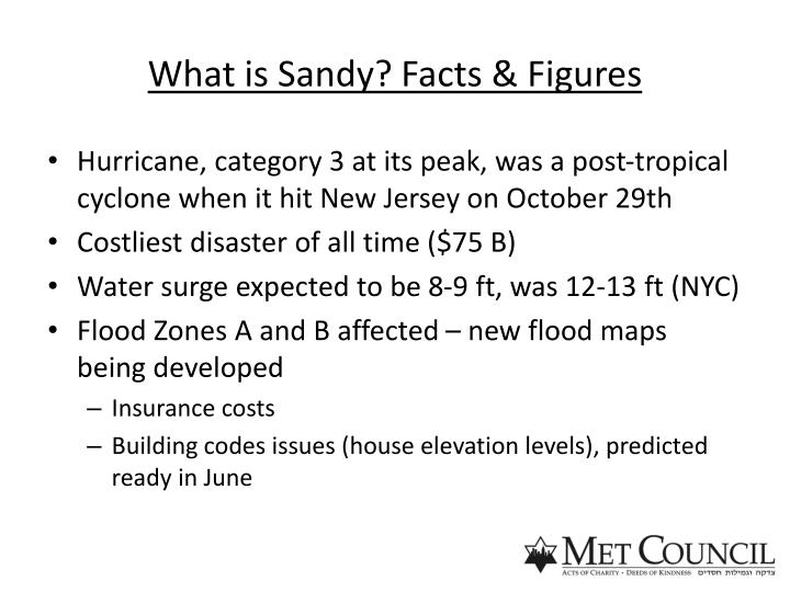 What is sandy facts figures