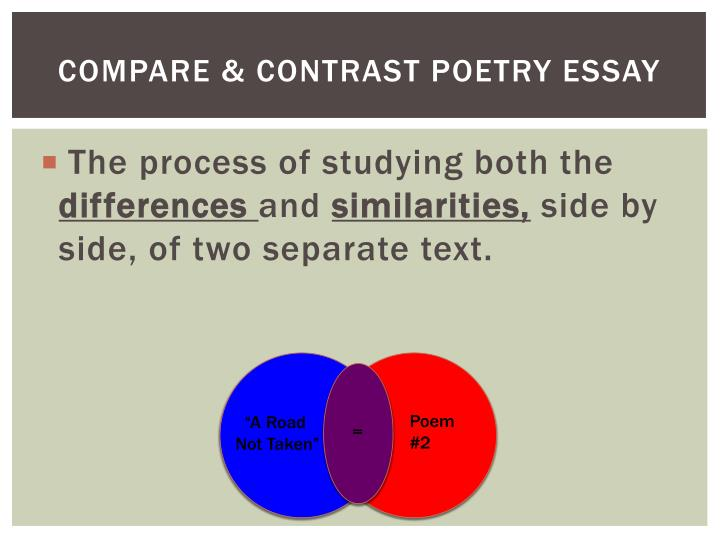 Comparative Essay Thesis Statement Compare  Contrast Poetry Essay Process Essay Thesis also High School Entrance Essay Examples Ppt  Compare  Contrast Poem  Powerpoint Presentation  Id Essay On Science And Society