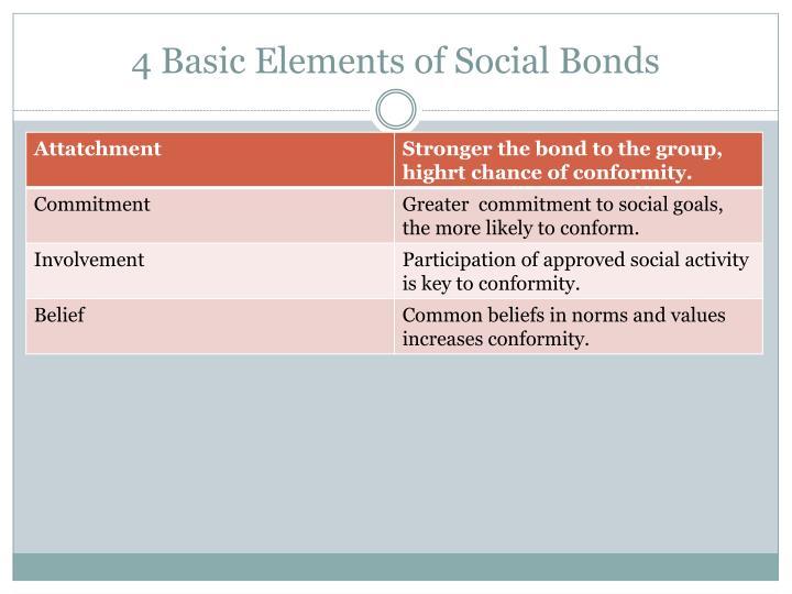 4 Basic Elements of Social Bonds