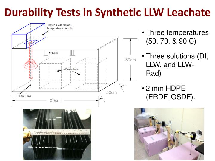 Durability Tests in Synthetic LLW Leachate