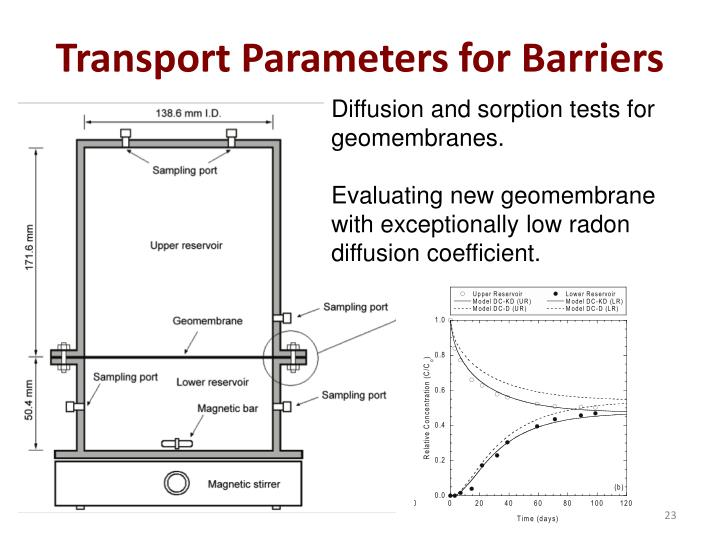 Transport Parameters for Barriers