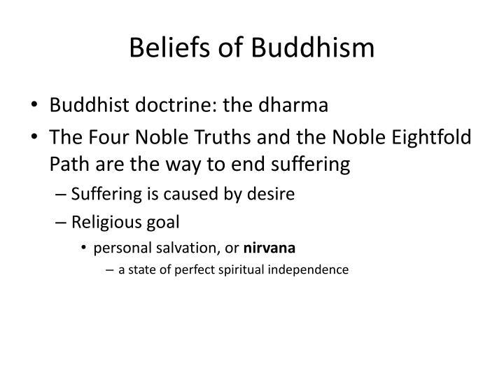 Beliefs of Buddhism