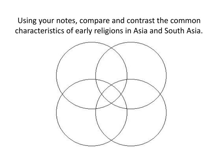 Using your notes, compare and contrast the common characteristics of early religions in Asia and South Asia.