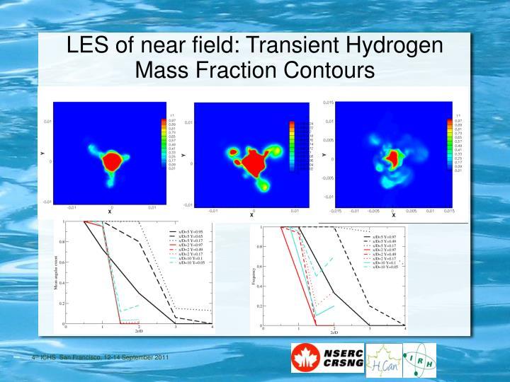 LES of near field: Transient Hydrogen Mass Fraction Contours