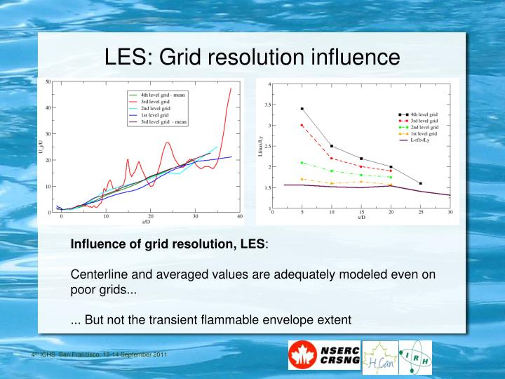 Influence of grid resolution, LES