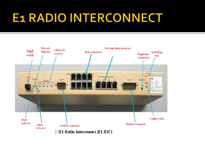 E1 RADIO INTERCONNECT