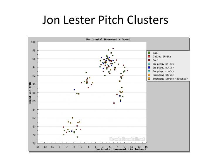 Jon Lester Pitch Clusters