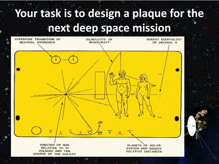 Y our task is to design a plaque for the next deep space mission