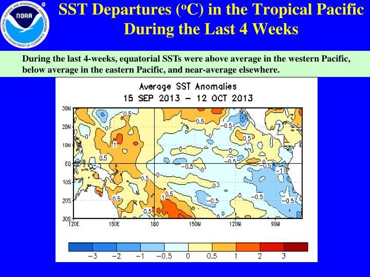 SST Departures (