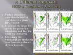 a different approach ncep s confidence forecasts