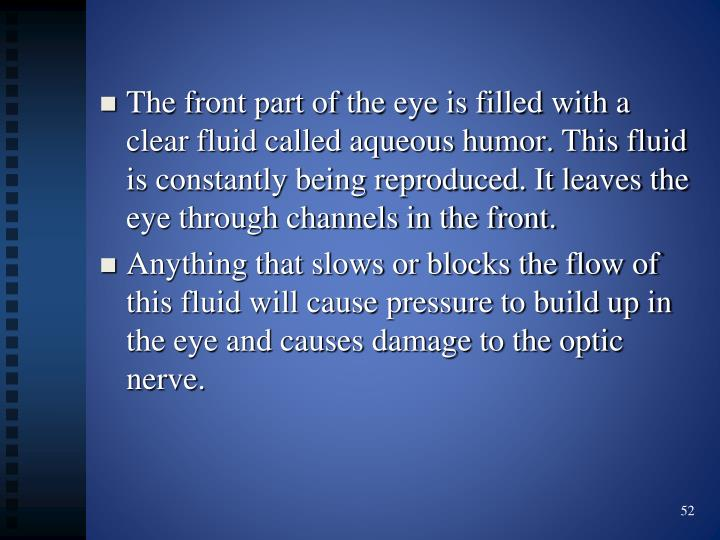 The front part of the eye is filled with a clear fluid called aqueous humor. This fluid is constantly being
