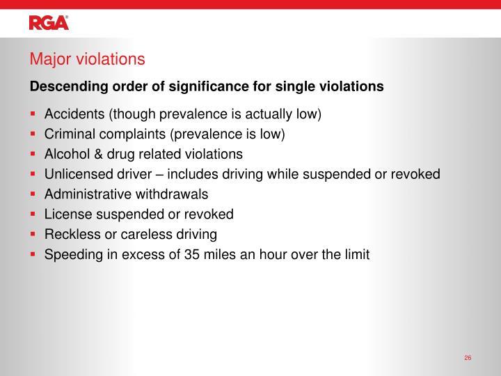 Major violations